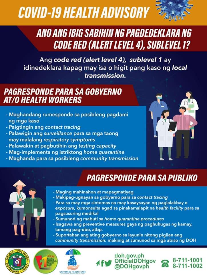 Kaugnay ng pagkumpirma ng DOH sa localized transmission ng COVID-19 sa bansa, …